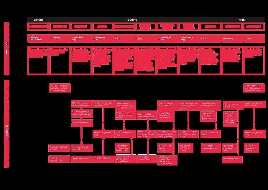juvo-blueprint.png
