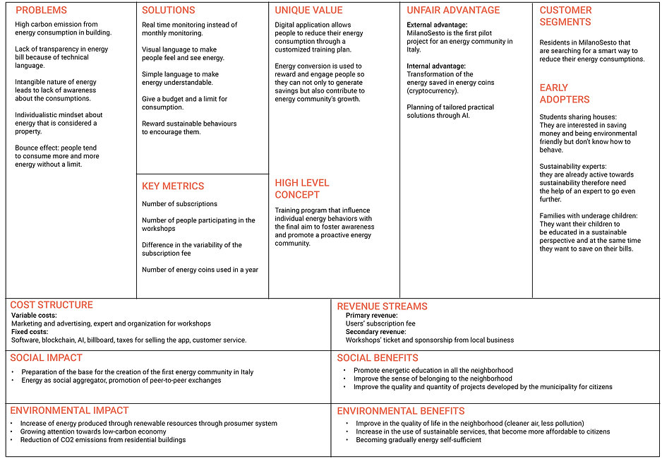 Sinergia_BusinessModel.jpg