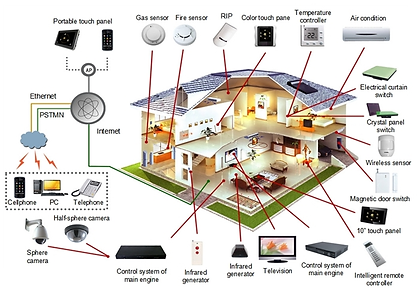 EMF, RF, smart meter, radation, wi-fi, cell tower