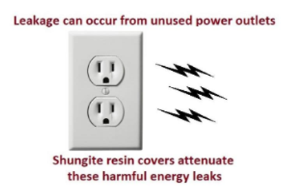 Shungite Electric Outlet Covers