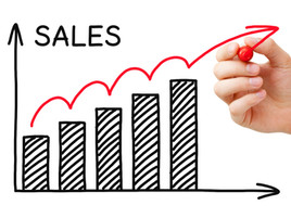 The True Power of Suggestive Selling