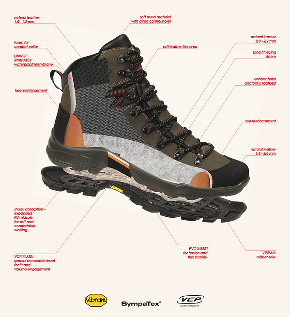 JAGDHUND Boots Specs.png
