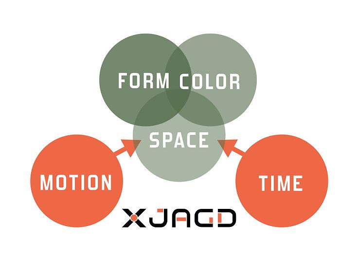 X_JAGD_Demorphing_Principle_Diagram-01.j