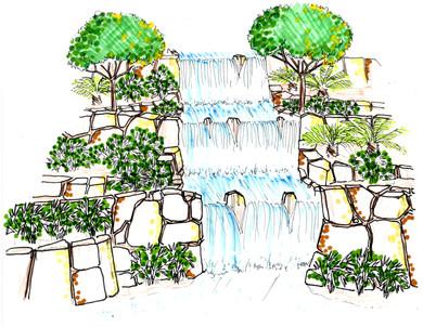 Resort Waterfall