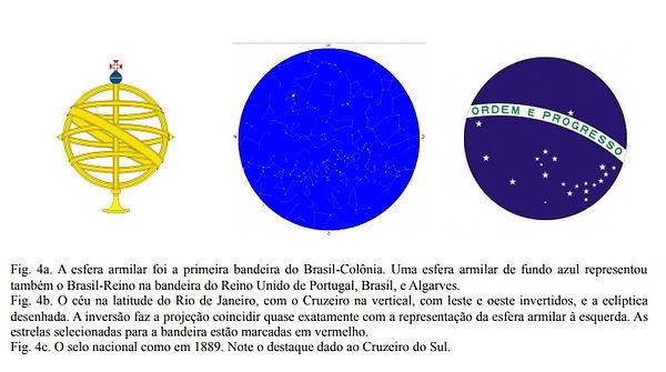 sobre a bandeira do Brasil.jpg