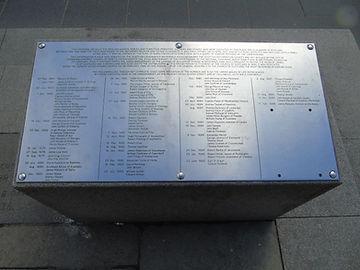 Grassmarket names of Hanged at Gallows