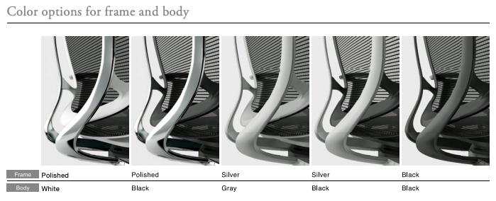 Contessa Seconda Frame & Body color