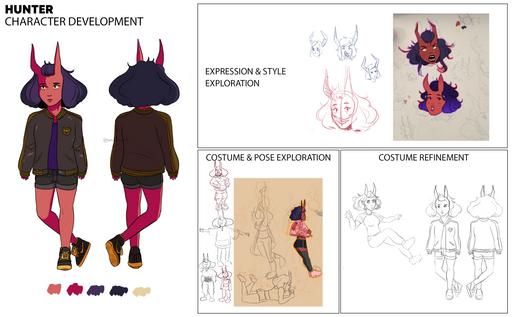 Hunter the Demon, Character Sheet