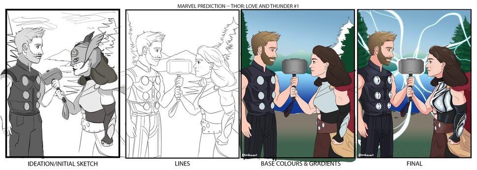 Thor Process