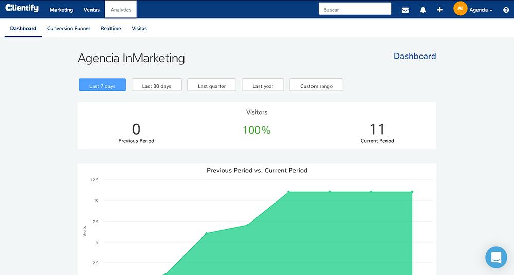 Clientify - Módulo Analytics