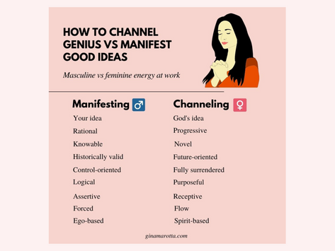 How to channel genius rather than manifest good ideas