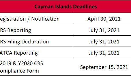 Cayman Warning on CRS & FATCA Classifications
