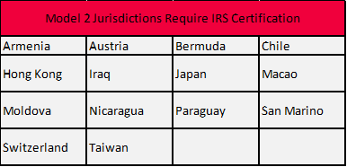 FATCA: Who Needs to File a Mandatory Certification with the IRS?