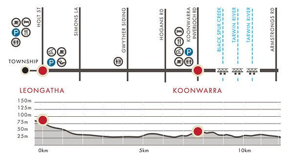 Leongatha to koonwarra Section Map