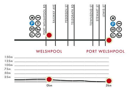 Welshpool to Port Welshpool Section