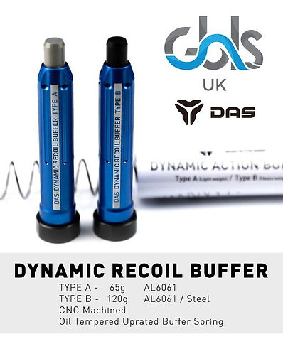 GBLS Dynamic Buffer - Type B