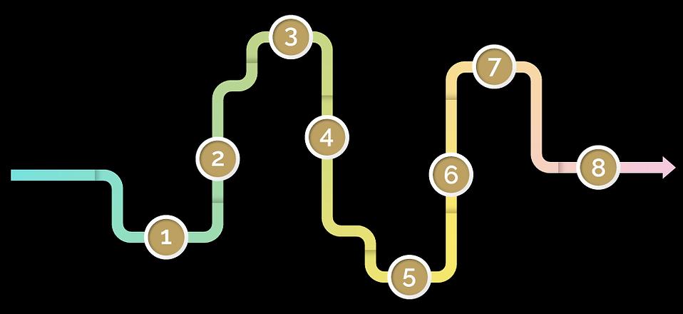 DesignProcess2.png