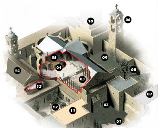 Esquema explicativo da Basílica da Natividade