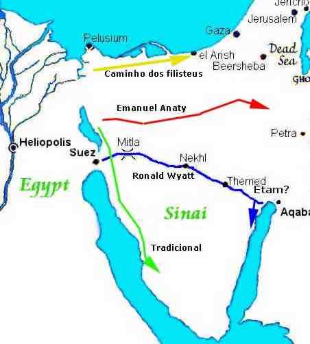 Caminho dos Reis, Nuweiba Egito