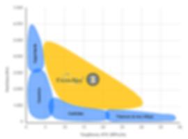 bubble-chart_chart-tall.png