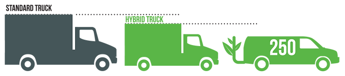 grey-green-trucks.png