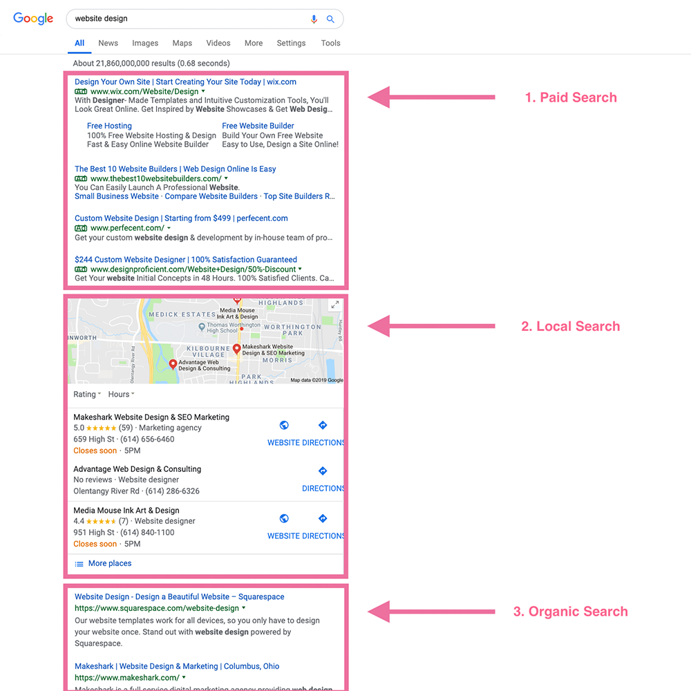 SERP (Search Engine Results Page)