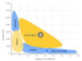 bubble-chart_chart-tall-ceramics.png