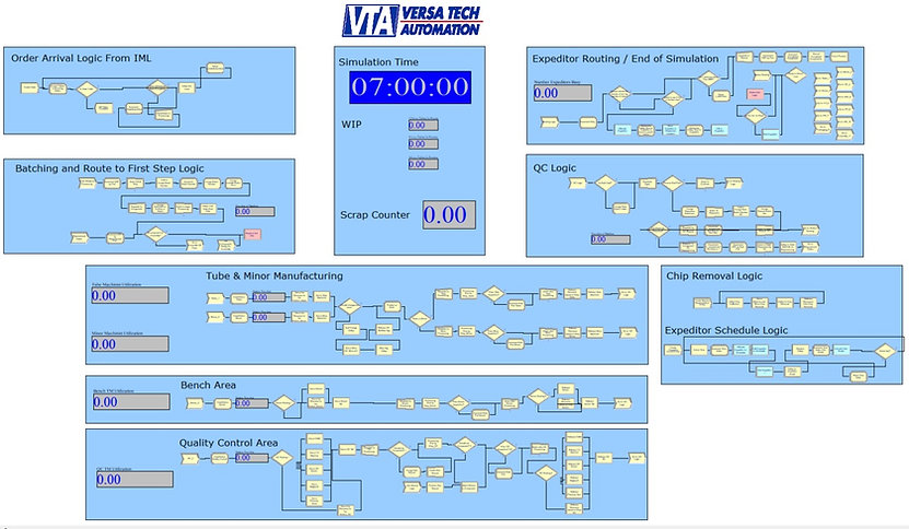 Simulation Overall 1.jpg