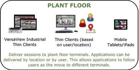THIN MGR PLANT FLOOR.jpg