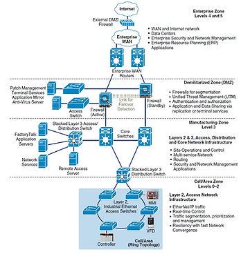 CPWE NETWORK.jpg