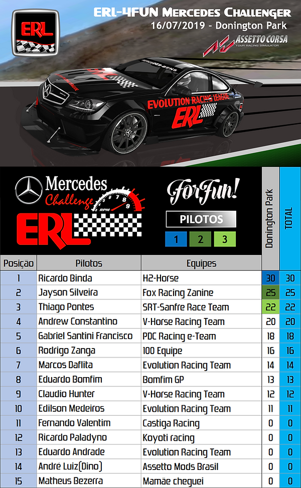 ERL-Mercedes1.png