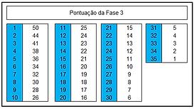 pontos.png