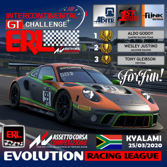 ERL-Intercontinental GT Challenge 4Fun – Kyalami