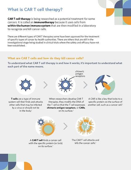 CRISPR_CAR-T_Cell_Infographicp1.jpg