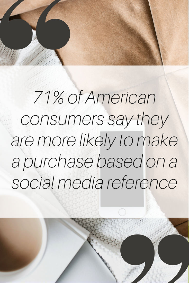 71% of American consumers say they are more likely to make a purchase based on a social media reference