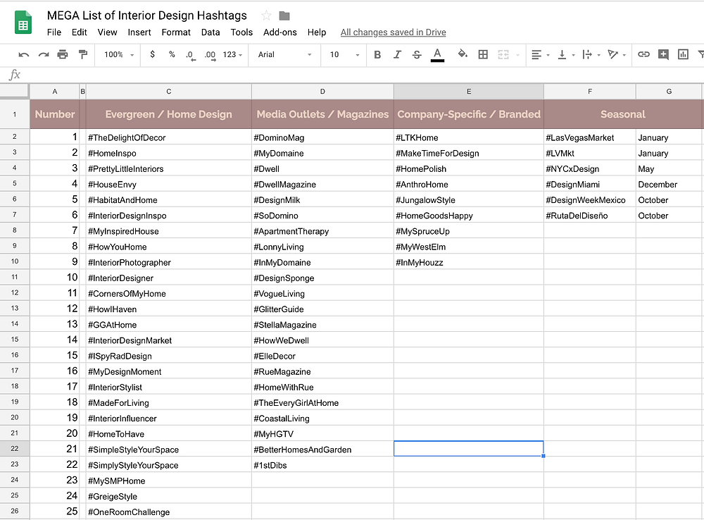 Hashtag Database for Interior Designers
