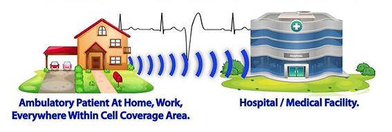 Cardiac Telemetry over a Cell Phone Network