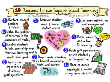 Reasons for Inquiry