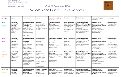 Curriculum Overview.png
