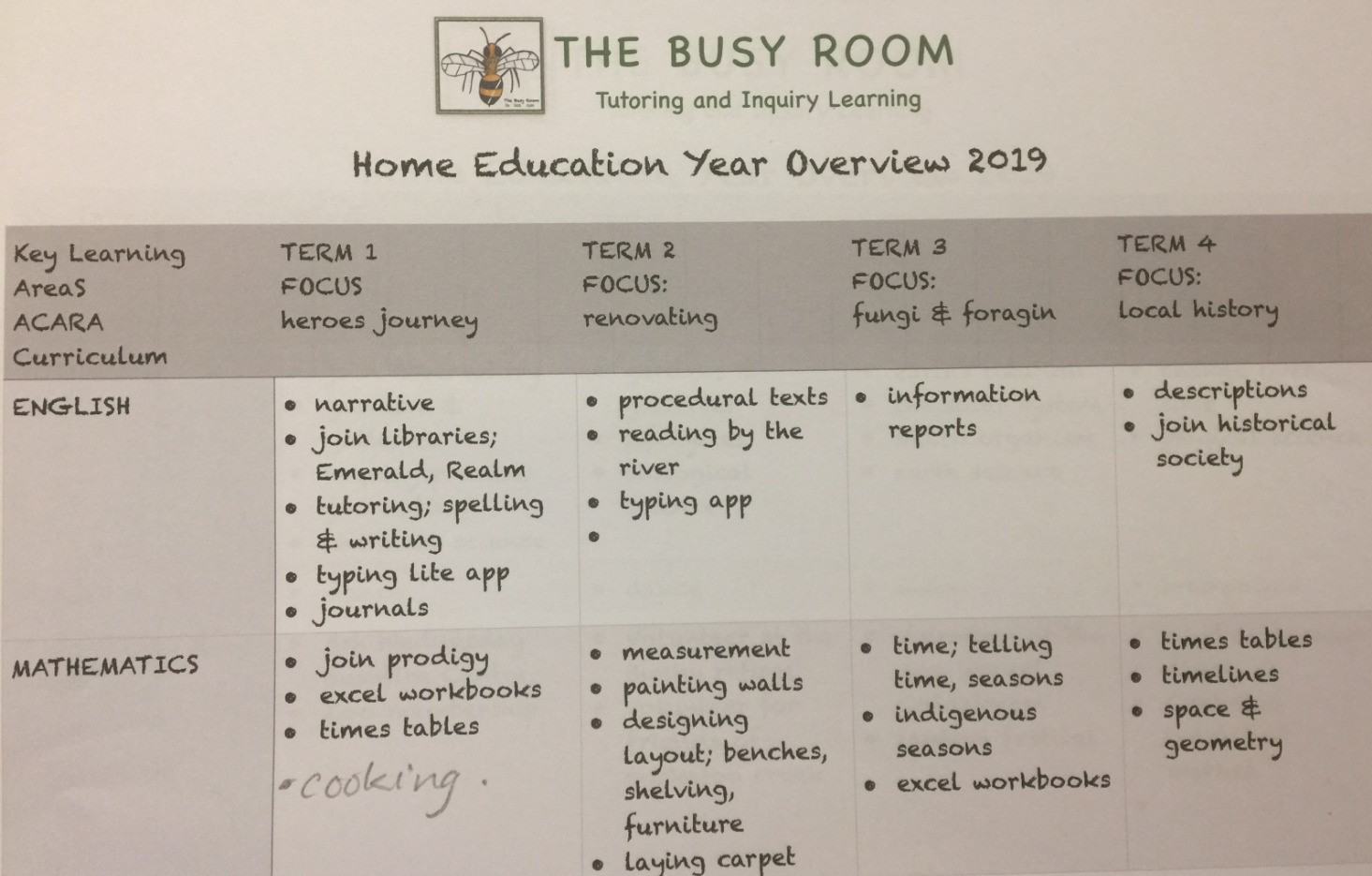 Home Education Year Overview