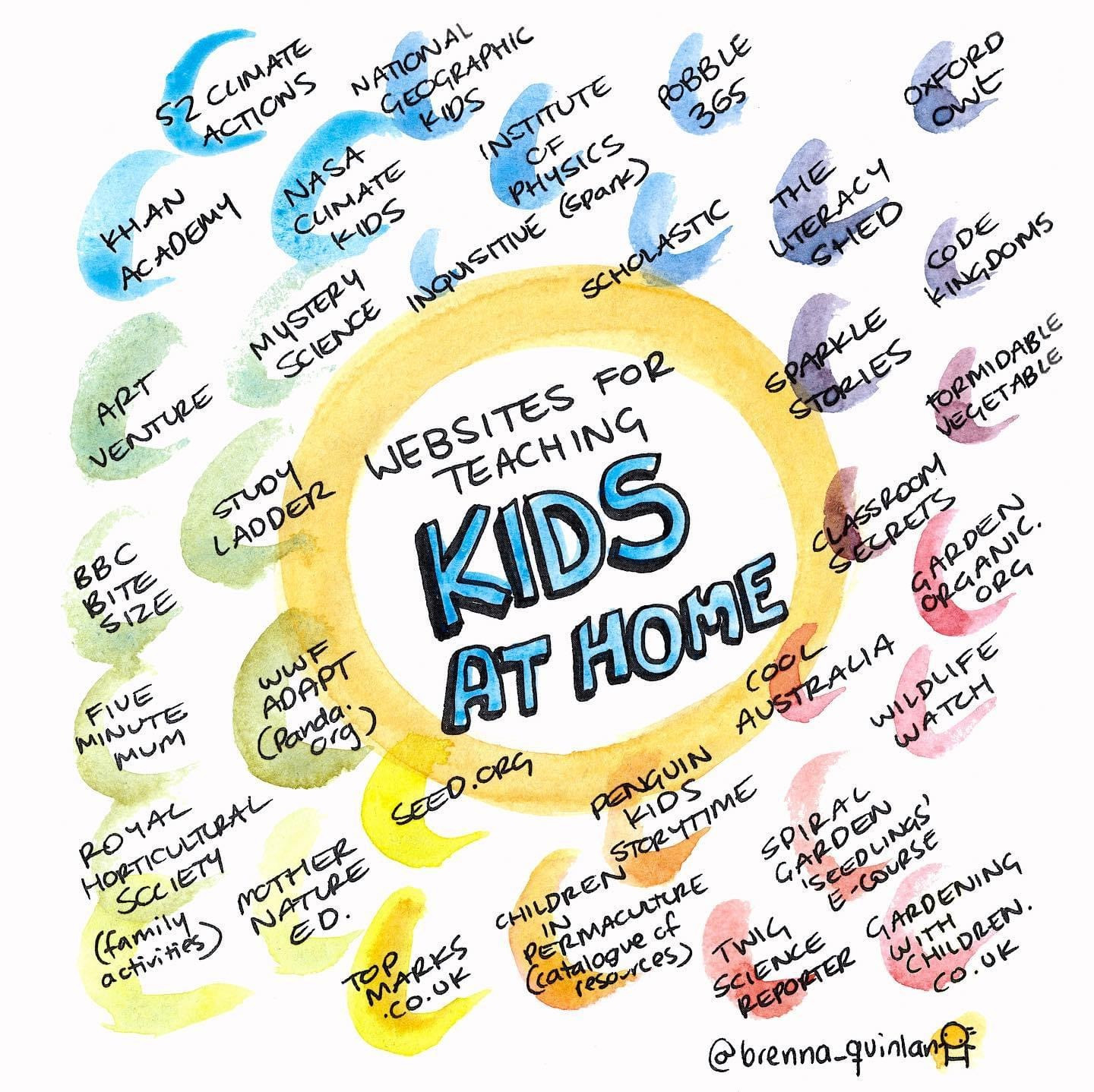 Websites for Home Learning