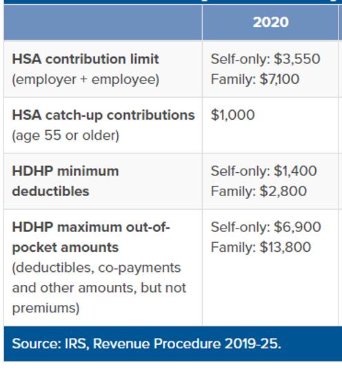 HSA 2020 max.PNG