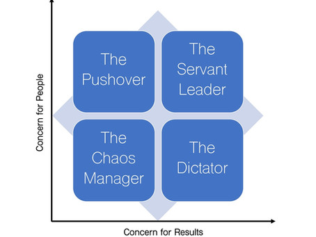 What Is Your Leadership Style and Is It Holding You Back?