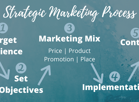 How to Build a Small Business Marketing Strategy