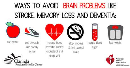 CRHC Brain problems