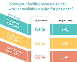 Social Work Graphic