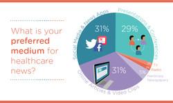 Healthcare News Graphic