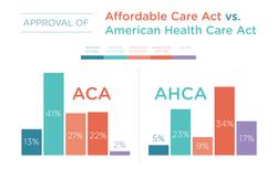 ACA vs. AHCA Graphic