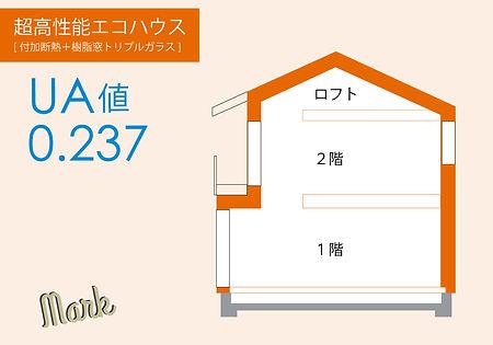 超高性能住宅.jpg