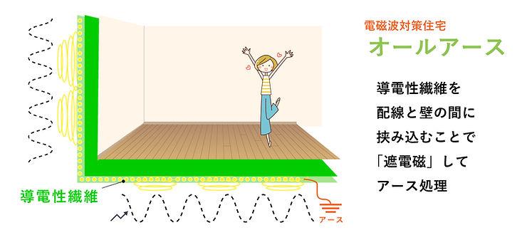 電磁波 対策 住宅 イメージ.jpg
